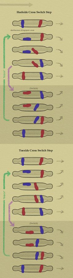 """Introduction What I explicate here is not what is commonly referred to as a """"cross switch step"""", which I call a """"Heelside Walkup Cross..."""