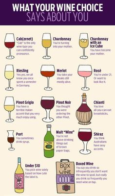 Which would I choose?  All of the above!  #wine