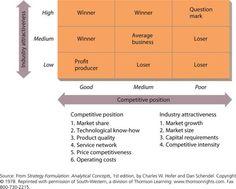 A GE company analysis.