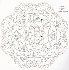 Diagrama círculo crochê