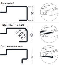 Configurations - Pertinger