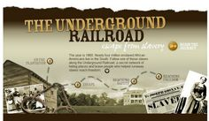 Scholastic's interactive Underground Railroad.  I don't teach Social Studies but this is really cool!