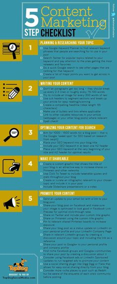 [INFOGRAPHIC] 5 Step Content Marketing Checklist: Research; Writing; Optimizing; Sharable; Promote; Details.