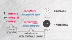 Russian Lessons, Ordinal Numbers, The Forth, Language, Teacher, Professor, Teachers, Languages, Language Arts