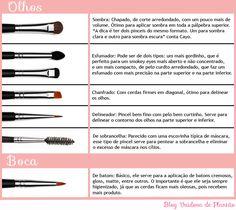 quais são as funções de cada pincel de maquiagem - Pesquisa Google