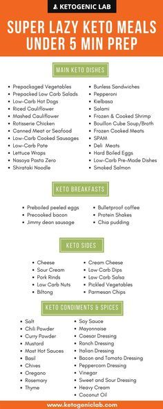 Lazy Keto! A great list of low carb foods that require minimal preparation - less than 5 minutes in fact. Very useful guide for shopping!