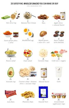 Arbonne 30 Days To Healthy Living Discover 20 Satisfying Snacks You Can Make or Buy These snacks are satisfying delicious and best of all: easy! Weve even got some store-bought options for when youre in a bind. Whole 30 Snacks, Whole 30 Diet, Paleo Whole 30, Whole Food Diet, Snacks For Work, List Of Whole Foods, 30 Day Whole 30 Meal Plan, Whole 30 Meals, Whole 30 Costco