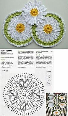Crochet pansy flower by auntie cosmos salvabrani Crochet Leaves, Crochet Circles, Crochet Flower Patterns, Crochet Stitches Patterns, Thread Crochet, Crochet Designs, Crochet Flowers, Knitting Patterns, Crochet Coaster Pattern
