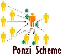 what are ponzi schemes