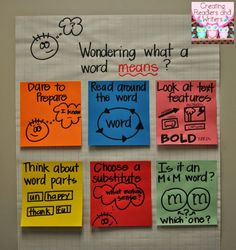 4 - What a Word Means