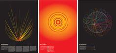 Hiroshima - M A T H E W L U C A S — Graphic Design & Typography