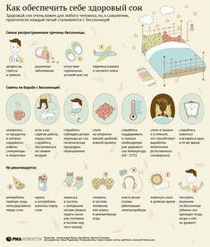 Как обеспечить себе здоровый сон