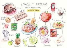 Things I can't eat 🙅🏼 (but that I love and still eat from time to time) | #inktober day 8 | This is an infographic of something I've got on my mind every single day, the food that I'm not supposed to eat. I shouldn't eat all of this things because I have GERD, which stands for gastroesophageal reflux disease. It's an annoying condition I've had for years, and to be honest makes eating a little bit more difficult. It's something that's part of me and today I wanted to share it with you…
