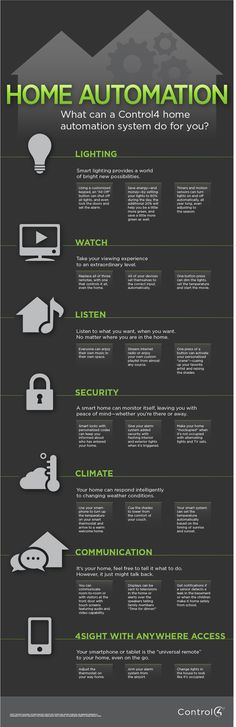 What Can a #Smarthome Do For You?