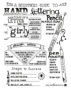 Intro To Hand Lettering                                                       …