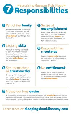 Do you do everything for your kids? It may be time to stop. Here are 7 reasons responsibilities for kids are good for them (with a few examples by age).