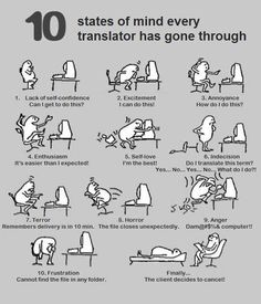 10 States of Mind Every Translator Has Gone Through   *