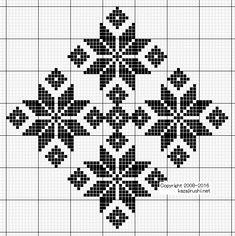 Nice festive-looking pattern Cross Stitch Borders, Cross Stitch Samplers, Cross Stitch Charts, Cross Stitch Designs, Cross Stitching, Cross Stitch Embroidery, Embroidery Patterns, Cross Stitch Patterns, Tapestry Crochet Patterns