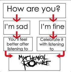 My Chemical Romance <3