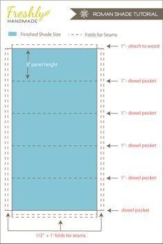 how to build a pelmet