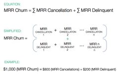 The complete guide to calculating and optimizing SaaS MRR Churn Churn Rate, Economics, Calculator, Entrepreneurship, Management, Training, Relationship, The Unit, Business
