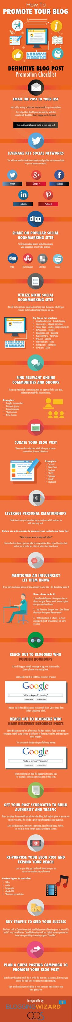 A simple guide to promote your blog in 2015