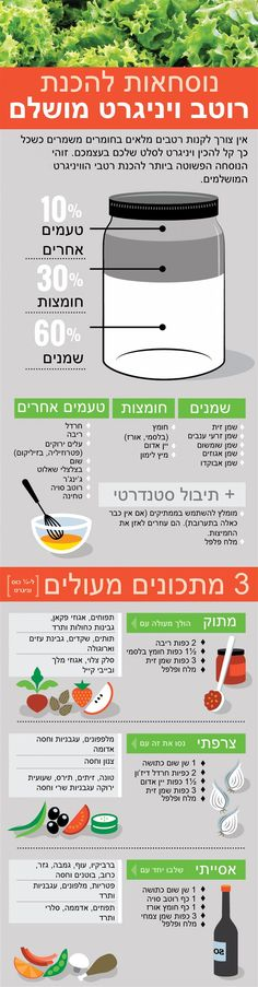 אינפוגרפיקה למטבח Easy Cooking, Healthy Cooking, Cooking Recipes, Cooking Ideas, Sauces, Israeli Food, Beer Recipes, Food Design, Food Hacks