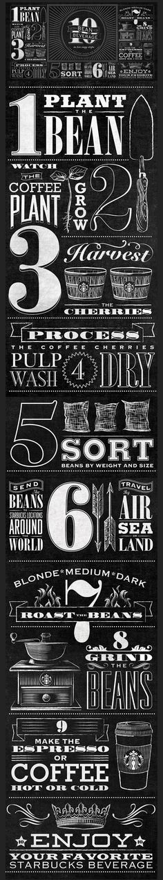Starbucks Bean to Beverage Typographic