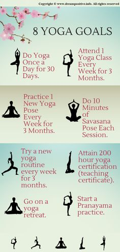 8 Yoga Goals!  Come to Clarkston Hot Yoga in Clarkston, MI for all of your Yoga and fitness needs!  Feel free to call (248) 620-7101 or visit our website www.clarkstonhotyoga.com for more information about the classes we offer!