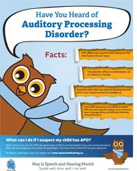 Resources by the Canadian Association of Speech-Language Pathologists & Audiologists featuring Simon the Owl