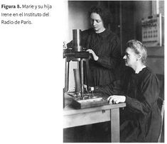 Marie Sklodowska-Curie and Radioactivity MUNOZ PAEZ, Adela. Marie Sklodowska-Curie and Radioactivity. Educ. quím [online]. 2013, vol.24, n.2 Che Guevara, Fictional Characters, Science, Fantasy Characters