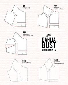 RAGLAN SEAM BUST ADJUSTMENTS | For the Colette Patterns Dahlia Dress http://www.sewalongs.com/dahlia/dahlia-raglan-seam-bust-adjustments (Pattern: https://www.colettepatterns.com/sewing/dahlia)