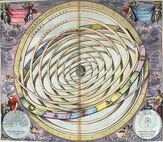 Ptolemaic orbits forming an armillary sphere,  Andreas Cellarius, Harmonia Macrocosmica, 1661.
