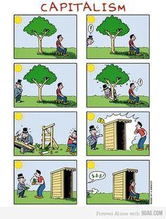 Bela maneira de exemplificar o capitalismo. Chega a ser vergonhoso