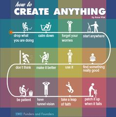 How to Create Anything | Funders and Founders Notes