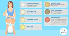 What the Color of Your Urine Can Tell You About Your Health