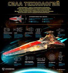 Специалисты «Атомэнергомаша» показали «собранный» в России космический крейсер из «Звездных войн»