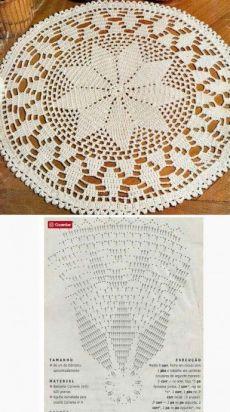 Crochet Doily Diagram, Easter Crochet Patterns, Crochet Square Patterns, Crochet Mandala, Knitting Patterns, Crochet Home, Diy Crochet, Crochet Crafts, Crochet Projects