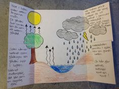 NO | höjdarna0506 Water Cycle, Nature Study, Circle Time, Classroom Inspiration, Teaching Materials, Life Cycles, Elementary Schools, Kemi, Science