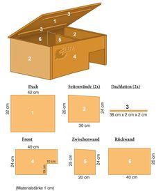 Die ersten Igel schlafen. Viele sind aber noch unterwegs und brauchen jetzt unsere Unterstützung. Diy Hedgehog House, Hedgehog Box, Easy Woodworking Projects, Woodworking Plans, Bunny Room, Bug Hotel, Nesting Boxes, Garden Styles, Bird Houses