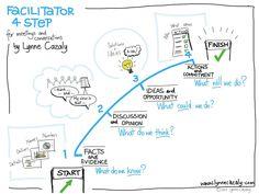 pensamiento visual Fernando de Pablo - Buscar con Google
