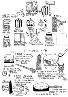 Chickpea Red Pepper Burgers - recipe illustration by Kate Sutton