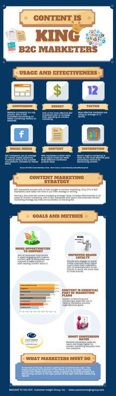 B2C Content Marketing Infograph | Here are some additional content marketing tools: http://www.customerinsightgroup.com/content-marketing