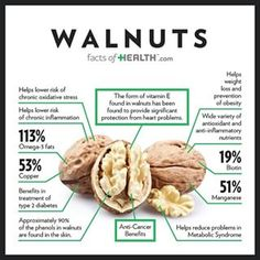 Food Facts @factsoffood Instagram photos | Websta (Webstagram)