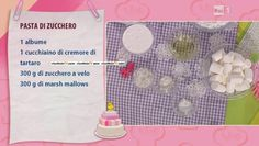 Molly Coppiniimpartisce un'altra lezione di cake designer: oggi, in particolare, insegna come fare i merletti di zucchero, per decorare le torte. Partiamo dalla pasta di zucchero, fatta con un albume, un cucchiaio di cremore di tartaro, zucchero a velo e …Continue reading Anna
