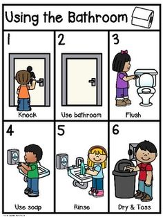 Bathroom Rules Posters and Visuals