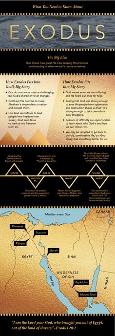What You Need to Know About Exodus @bibquotes
