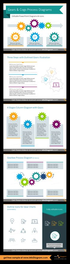 Set of editable Process Gears Diagrams for PowerPoint to present interlinked processes and directly dependent items in a presentation. 3-steps diagram with outlined gears; 4-stages gears columned chart; gearbox process diagram; outline icons. The set of colorful gears is a easy to grasp graphics that helps you to get attention of your audience.