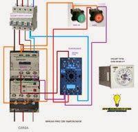 Esquemas eléctricos: Mando temporizado marcha paro