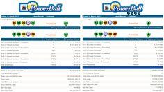 Latest #PowerballResults & #PowerballPlusResults South Africa | 31 March 2017  http://www.onlinecasinosonline.co.za/online-lottery-directory/lottery-results-south-africa/powerball-results/powerball-powerball-plus-results-south-africa-31-march-2017.html